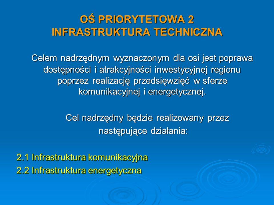 OŚ PRIORYTETOWA 2 INFRASTRUKTURA TECHNICZNA Celem nadrzędnym wyznaczonym dla osi jest poprawa dostępności i atrakcyjności inwestycyjnej regionu poprze