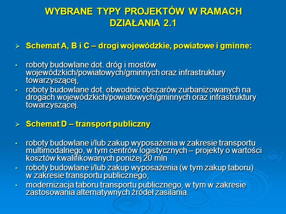 WYBRANE TYPY PROJEKTÓW W RAMACH DZIAŁANIA 2.1 Schemat A, B i C – drogi wojewódzkie, powiatowe i gminne: Schemat A, B i C – drogi wojewódzkie, powiatow