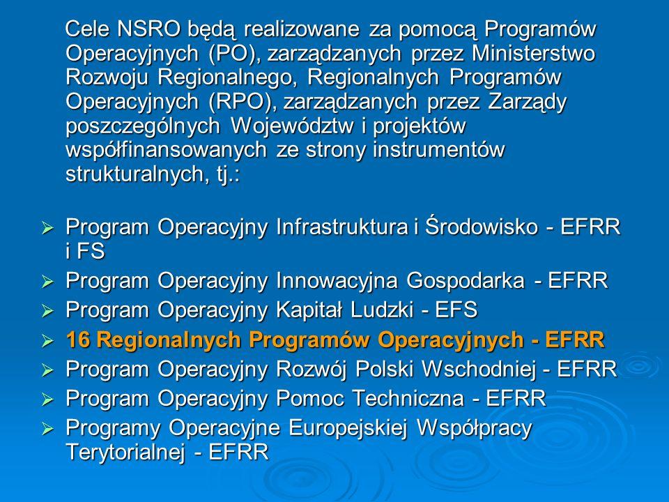 Cele NSRO będą realizowane za pomocą Programów Operacyjnych (PO), zarządzanych przez Ministerstwo Rozwoju Regionalnego, Regionalnych Programów Operacy