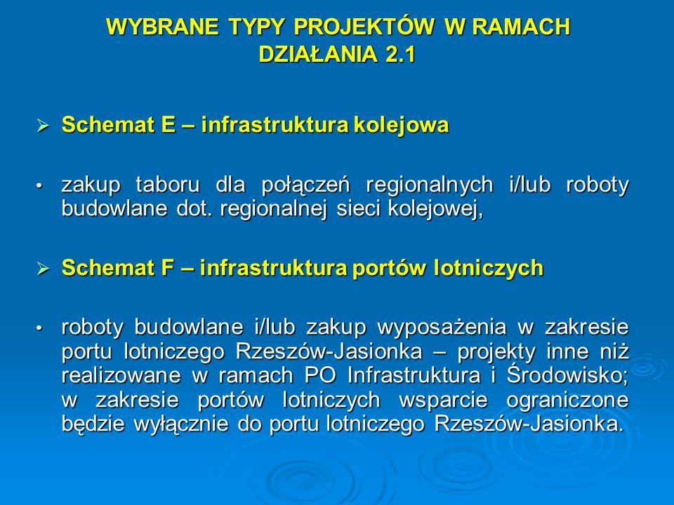 WYBRANE TYPY PROJEKTÓW W RAMACH DZIAŁANIA 2.1 Schemat E – infrastruktura kolejowa Schemat E – infrastruktura kolejowa zakup taboru dla połączeń region