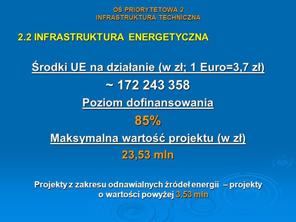 OŚ PRIORYTETOWA 2 INFRASTRUKTURA TECHNICZNA 2.2 INFRASTRUKTURA ENERGETYCZNA Środki UE na działanie (w zł; 1 Euro=3,7 zł) ~ 172 243 358 Poziom dofinans
