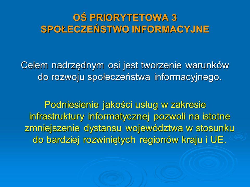 OŚ PRIORYTETOWA 3 SPOŁECZEŃSTWO INFORMACYJNE Celem nadrzędnym osi jest tworzenie warunków do rozwoju społeczeństwa informacyjnego. Podniesienie jakośc