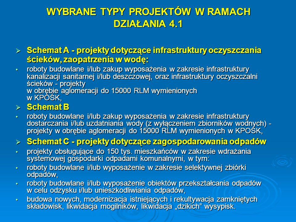 WYBRANE TYPY PROJEKTÓW W RAMACH DZIAŁANIA 4.1 Schemat A - projekty dotyczące infrastruktury oczyszczania ścieków, zaopatrzenia w wodę: Schemat A - pro
