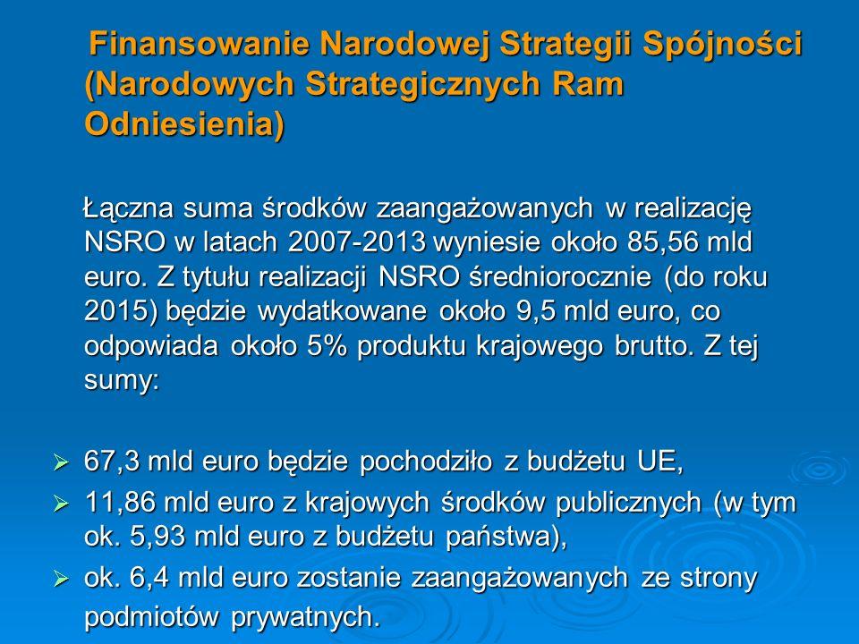 Szczegółowy podział funduszy strukturalnych i Funduszu Spójności w Polsce w układzie poszczególnych programów operacyjnych kształtuje się w następujący sposób: PO Infrastruktura i Środowisko - 41,3% całości środków (27,8 mld euro), PO Infrastruktura i Środowisko - 41,3% całości środków (27,8 mld euro), 16 Regionalnych Programów Operacyjnych - 23,8% całości środków (16,5 mld euro), 16 Regionalnych Programów Operacyjnych - 23,8% całości środków (16,5 mld euro), PO Kapitał Ludzki - 14,4% całości środków (9,7 mld euro), PO Kapitał Ludzki - 14,4% całości środków (9,7 mld euro), PO Innowacyjna Gospodarka - 12,3% całości środków (8,3 mld euro), PO Innowacyjna Gospodarka - 12,3% całości środków (8,3 mld euro), PO Rozwój Polski Wschodniej - 3,4% całości środków (2,3 mld euro), PO Rozwój Polski Wschodniej - 3,4% całości środków (2,3 mld euro), PO Pomoc Techniczna - 0,8% całości środków (0,5 mld euro).