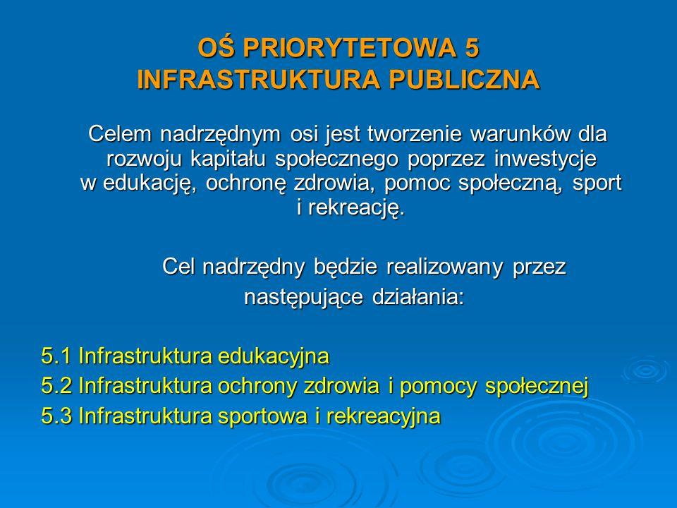 OŚ PRIORYTETOWA 5 INFRASTRUKTURA PUBLICZNA Celem nadrzędnym osi jest tworzenie warunków dla rozwoju kapitału społecznego poprzez inwestycje w edukację