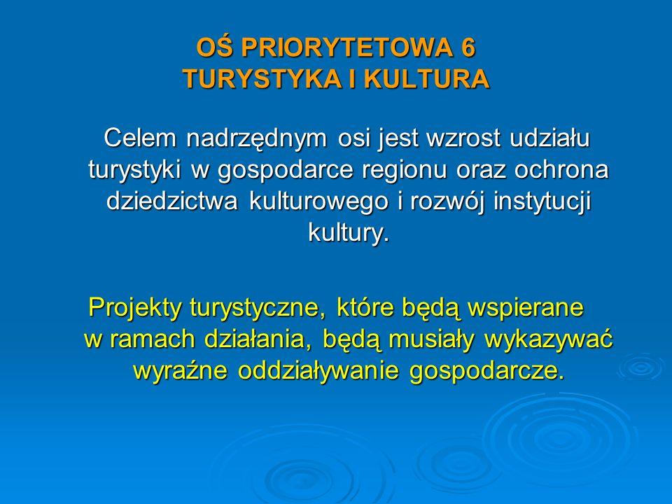 OŚ PRIORYTETOWA 6 TURYSTYKA I KULTURA Celem nadrzędnym osi jest wzrost udziału turystyki w gospodarce regionu oraz ochrona dziedzictwa kulturowego i r