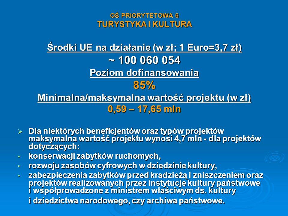 OŚ PRIORYTETOWA 6 TURYSTYKA I KULTURA Środki UE na działanie (w zł; 1 Euro=3,7 zł) ~ 100 060 054 Poziom dofinansowania 85% Minimalna/maksymalna wartoś