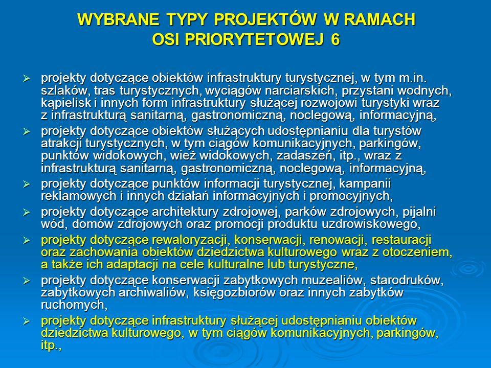 WYBRANE TYPY PROJEKTÓW W RAMACH OSI PRIORYTETOWEJ 6 projekty dotyczące obiektów infrastruktury turystycznej, w tym m.in. szlaków, tras turystycznych,