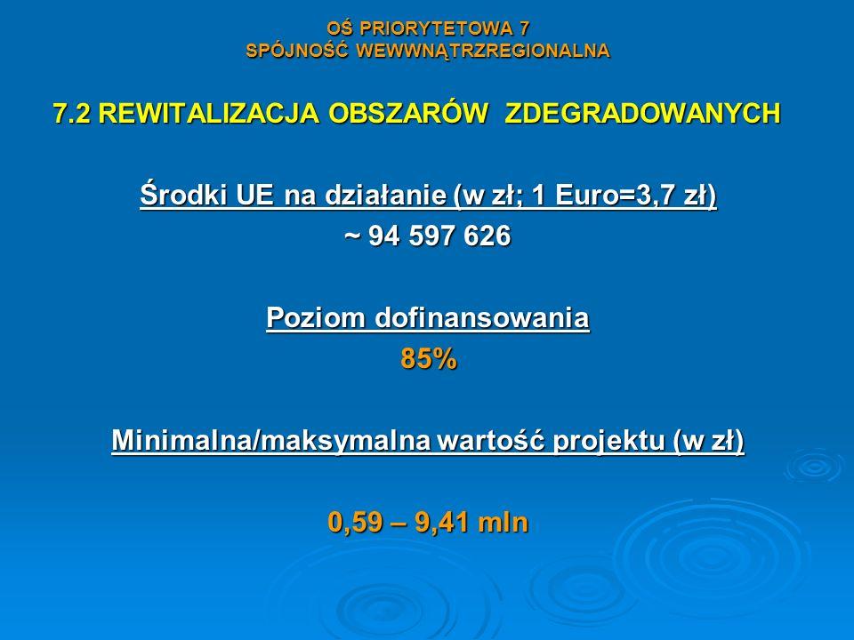 OŚ PRIORYTETOWA 7 SPÓJNOŚĆ WEWWNĄTRZREGIONALNA 7.2 REWITALIZACJA OBSZARÓW ZDEGRADOWANYCH Środki UE na działanie (w zł; 1 Euro=3,7 zł) ~ 94 597 626 Poz
