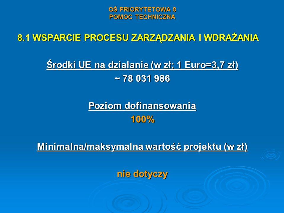 OŚ PRIORYTETOWA 8 POMOC TECHNICZNA 8.1 WSPARCIE PROCESU ZARZĄDZANIA I WDRAŻANIA Środki UE na działanie (w zł; 1 Euro=3,7 zł) ~ 78 031 986 Poziom dofin