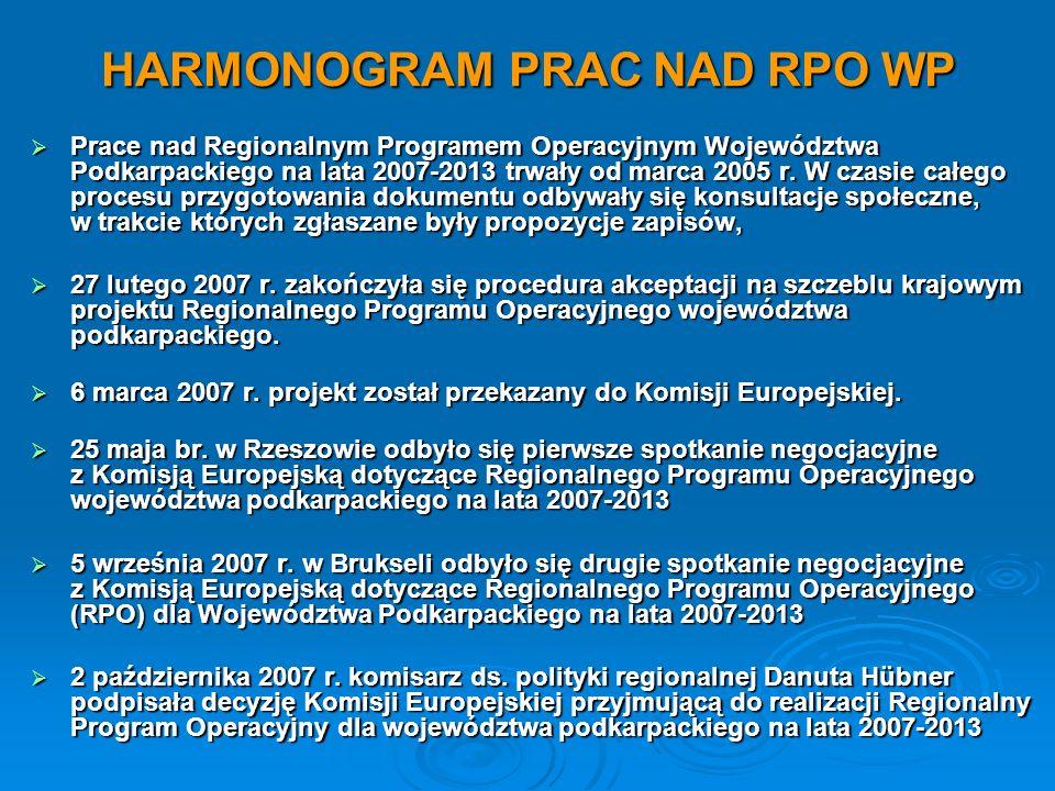 HARMONOGRAM PRAC NAD RPO WP Prace nad Regionalnym Programem Operacyjnym Województwa Podkarpackiego na lata 2007-2013 trwały od marca 2005 r. W czasie