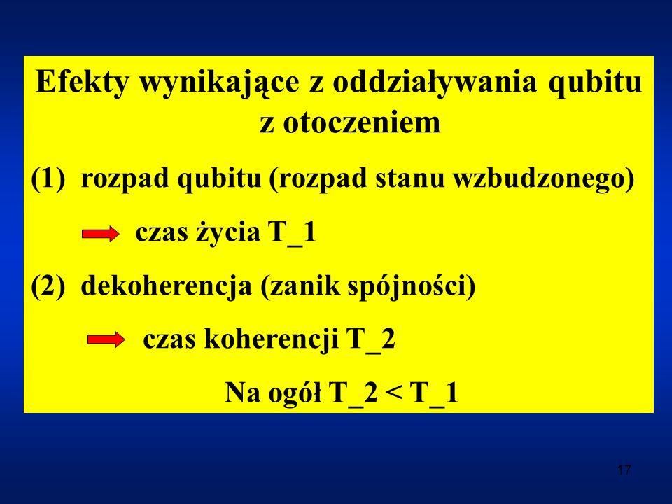 17 Efekty wynikające z oddziaływania qubitu z otoczeniem (1) rozpad qubitu (rozpad stanu wzbudzonego) czas życia T_1 (2) dekoherencja (zanik spójności