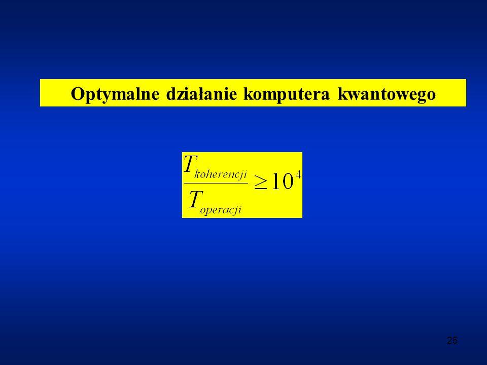 25 Optymalne działanie komputera kwantowego