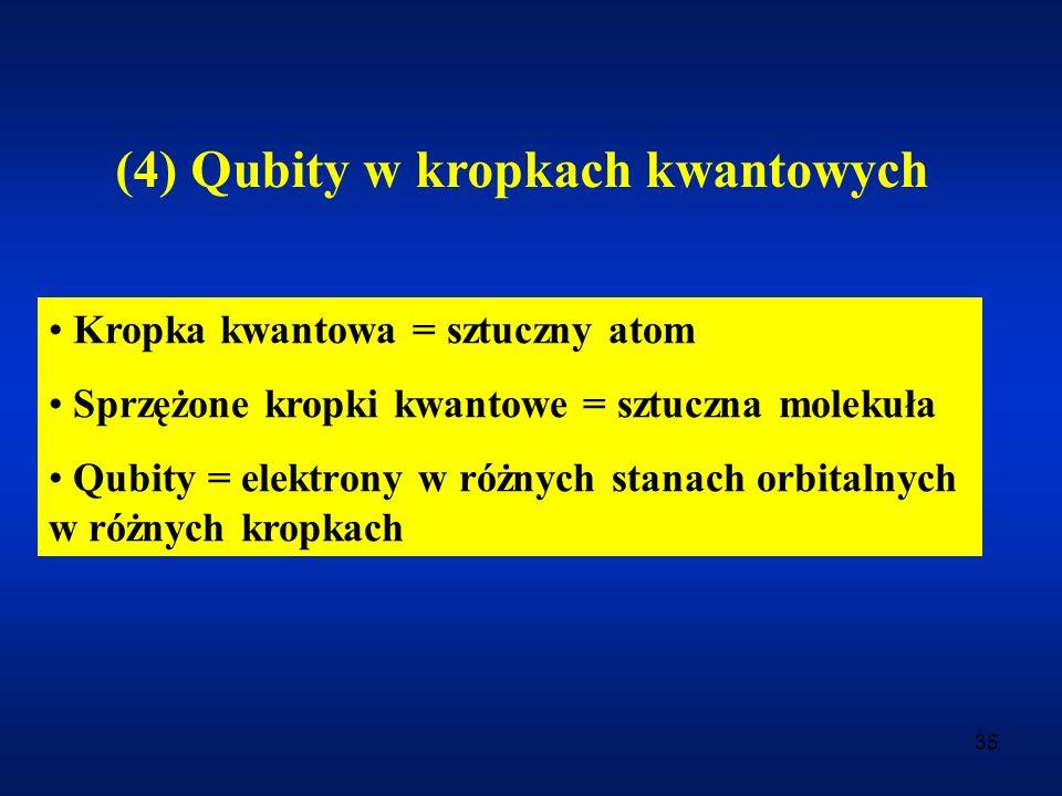 35 (4) Qubity w kropkach kwantowych Kropka kwantowa = sztuczny atom Sprzężone kropki kwantowe = sztuczna molekuła Qubity = elektrony w różnych stanach