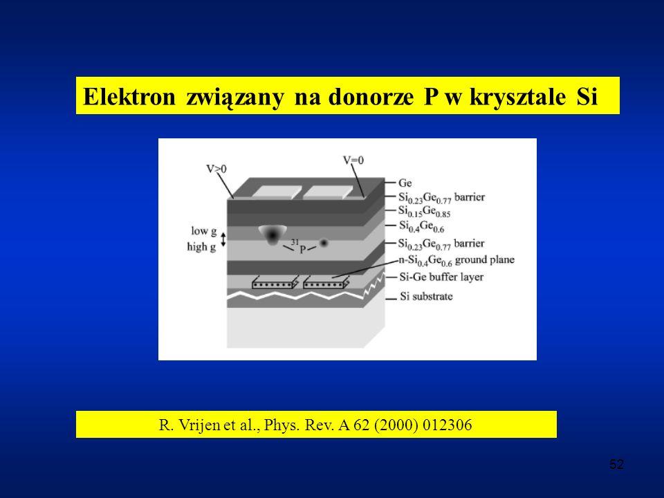 52 Elektron związany na donorze P w krysztale Si R. Vrijen et al., Phys. Rev. A 62 (2000) 012306