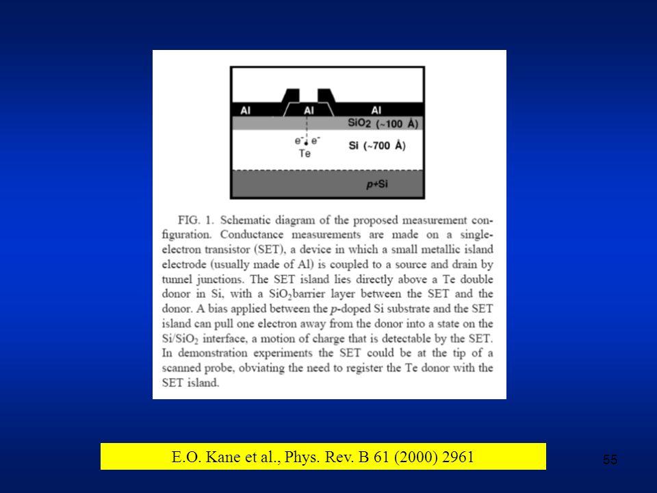 55 E.O. Kane et al., Phys. Rev. B 61 (2000) 2961