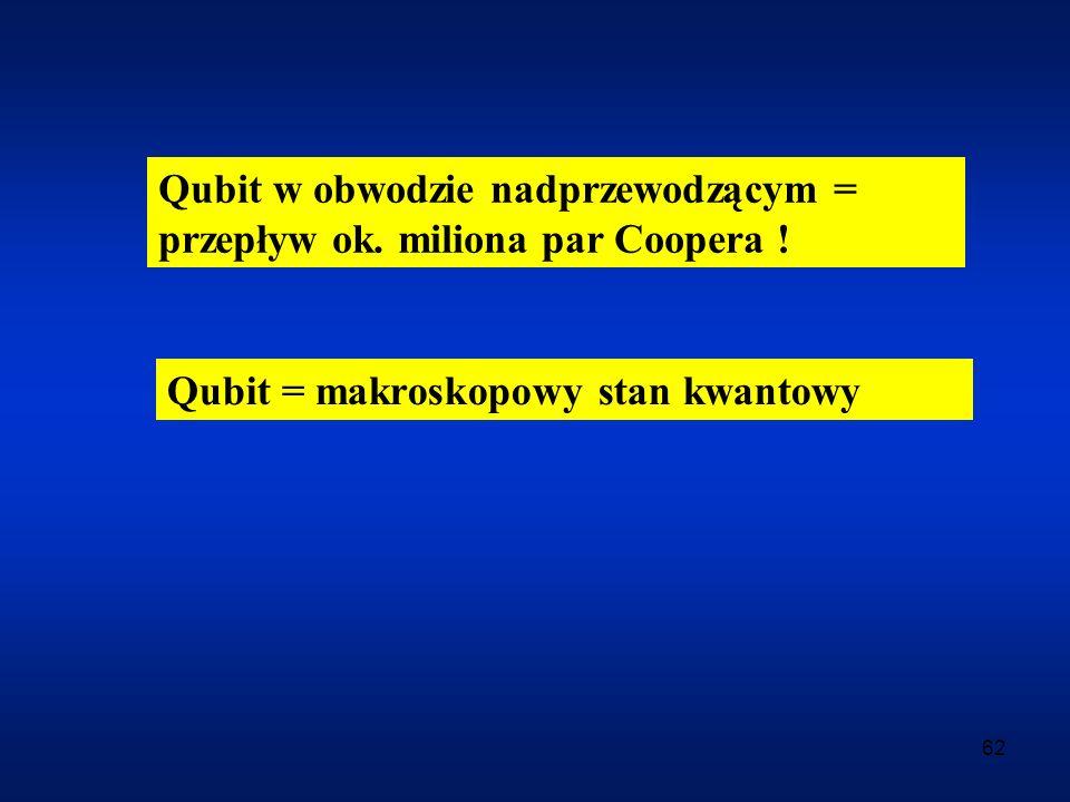 62 Qubit w obwodzie nadprzewodzącym = przepływ ok. miliona par Coopera ! Qubit = makroskopowy stan kwantowy