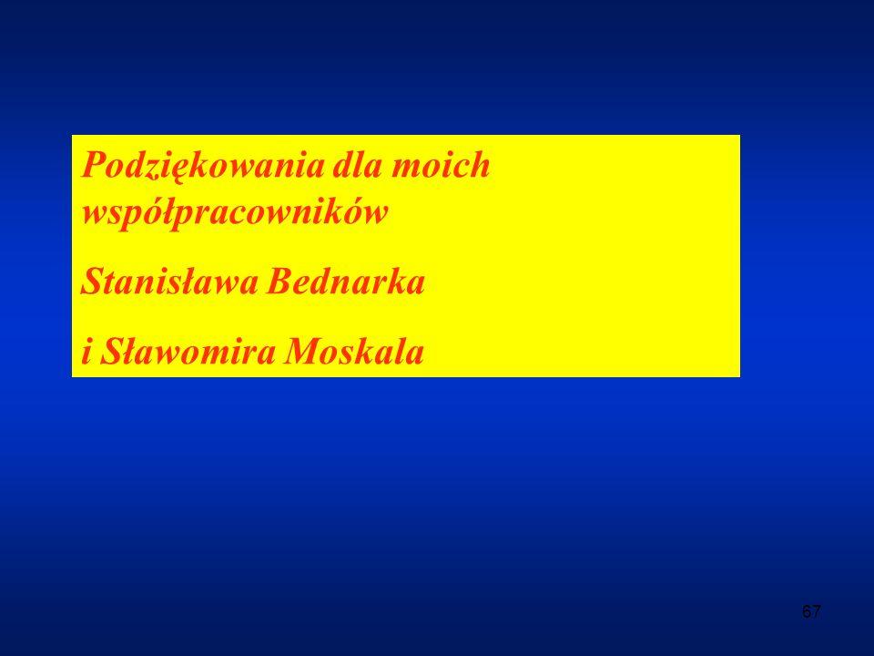 67 Podziękowania dla moich współpracowników Stanisława Bednarka i Sławomira Moskala