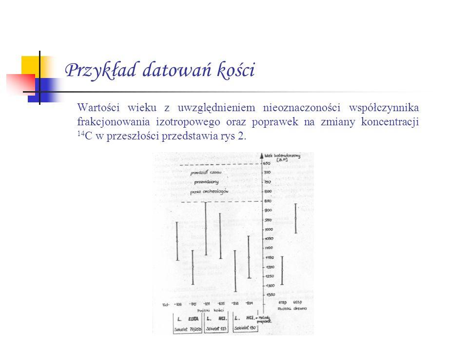 Przykład datowań kości Wartości wieku z uwzględnieniem nieoznaczoności współczynnika frakcjonowania izotropowego oraz poprawek na zmiany koncentracji