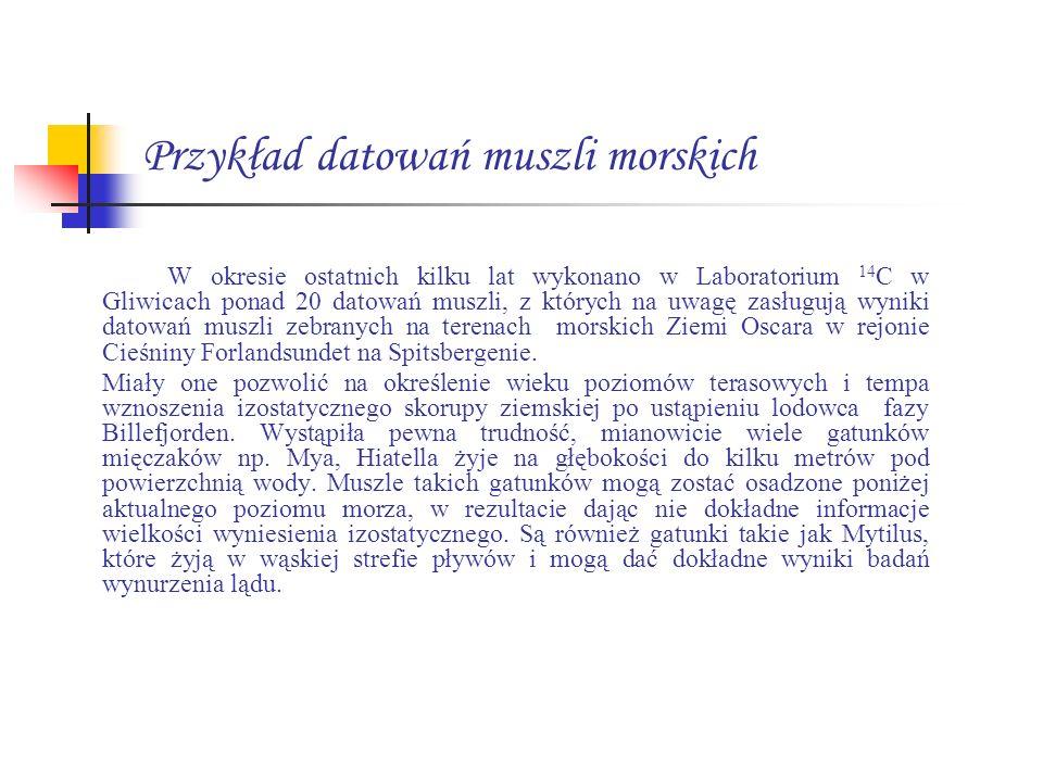 Przykład datowań muszli morskich W okresie ostatnich kilku lat wykonano w Laboratorium 14 C w Gliwicach ponad 20 datowań muszli, z których na uwagę za