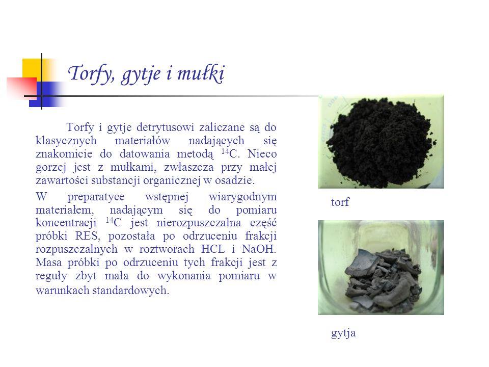 Torfy, gytje i mułki Torfy i gytje detrytusowi zaliczane są do klasycznych materiałów nadających się znakomicie do datowania metodą 14 C. Nieco gorzej