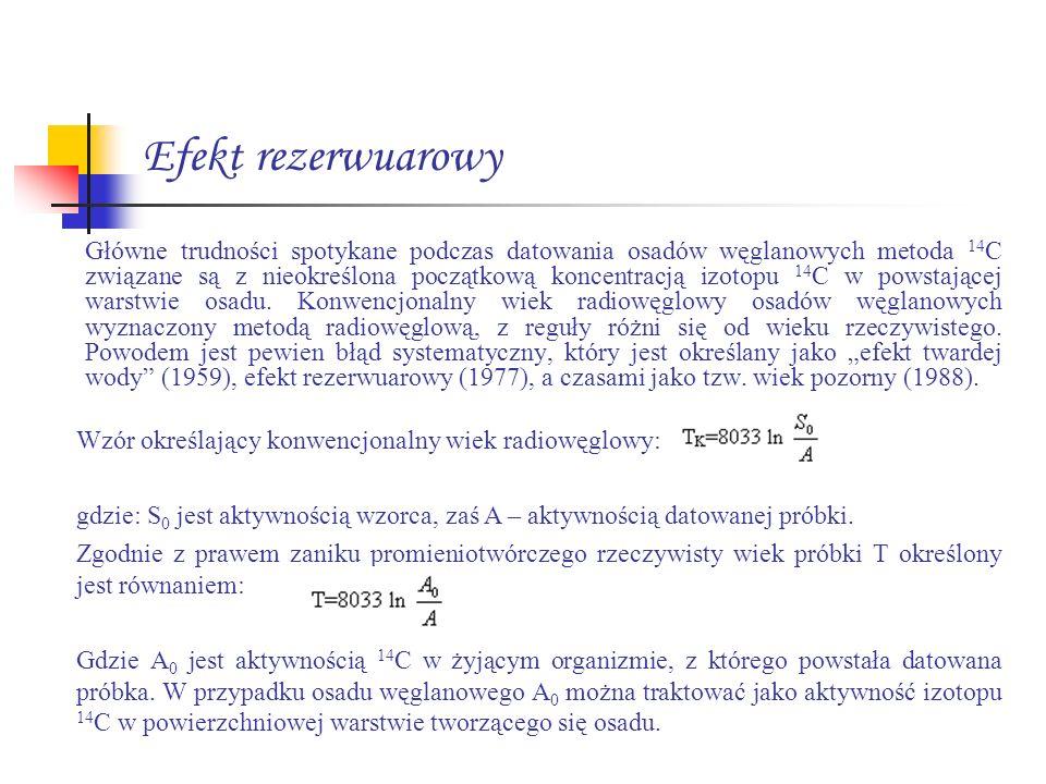 Przykład datowań kości Seria 8 pomiarów wieku próbek z wczesnośredniowiecznego cmentarzyska w Czersku nad Wisłą.