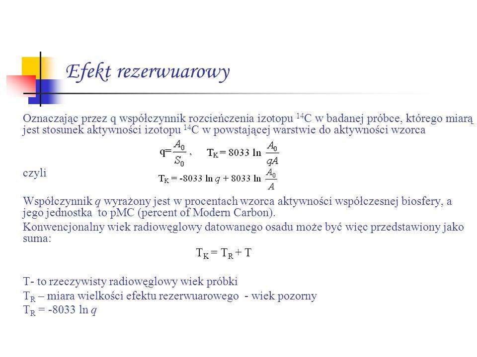 Efekt rezerwuarowy Oznaczając przez q współczynnik rozcieńczenia izotopu 14 C w badanej próbce, którego miarą jest stosunek aktywności izotopu 14 C w