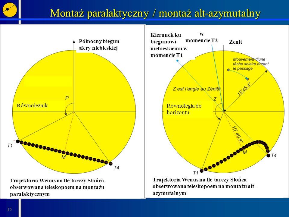 15 Montaż paralaktyczny / montaż alt-azymutalny Trajektoria Wenus na tle tarczy Słońca obserwowana teleskopoem na montażu paralaktycznym Północny bieg