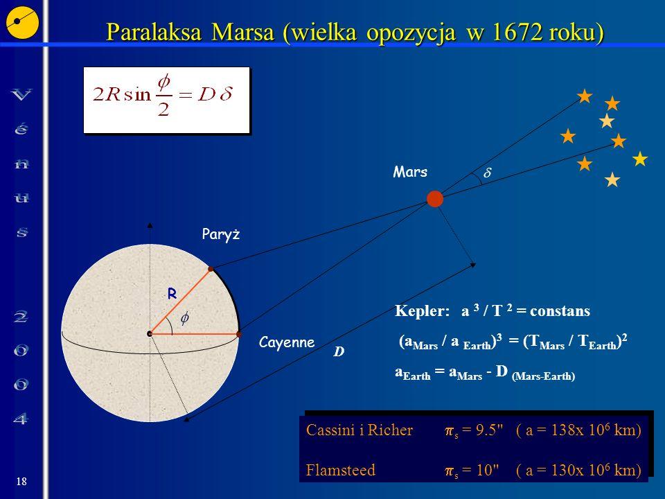 18 Paralaksa Marsa (wielka opozycja w 1672 roku) Cayenne Paryż R D Mars Cassini i Richer s = 9.5