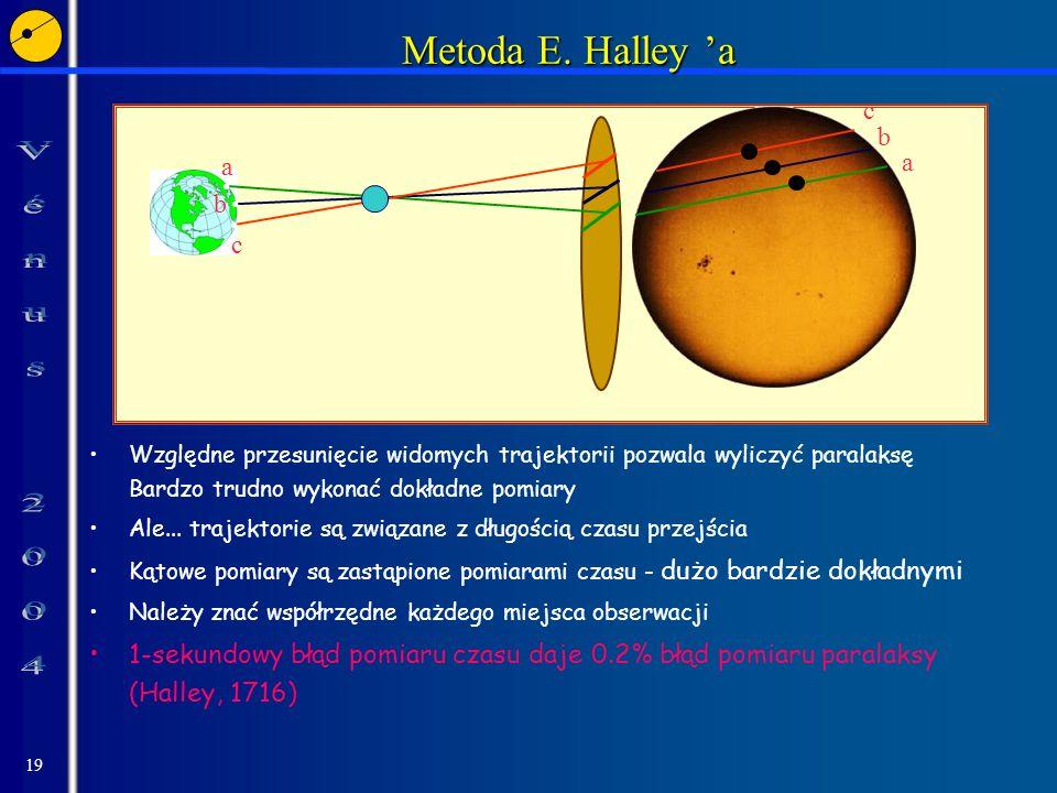 19 Metoda E. Halley a Metoda E. Halley a a a b b c c Względne przesunięcie widomych trajektorii pozwala wyliczyć paralaksę Bardzo trudno wykonać dokła