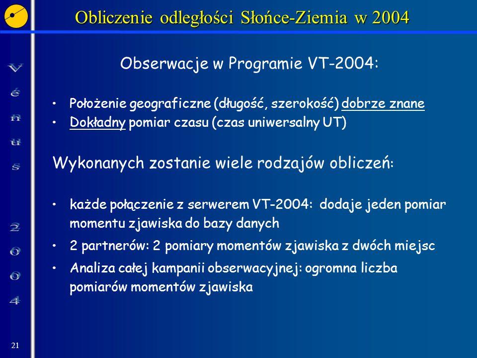 21 Obliczenie odległości Słońce-Ziemia w 2004 Obserwacje w Programie VT-2004: Położenie geograficzne (długość, szerokość) dobrze znane Dokładny pomiar