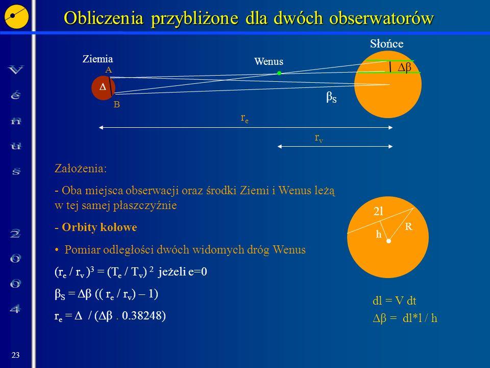 23 Obliczenia przybliżone dla dwóch obserwatorów Słońce R 2l h Założenia: - Oba miejsca obserwacji oraz środki Ziemi i Wenus leżą w tej samej płaszczy
