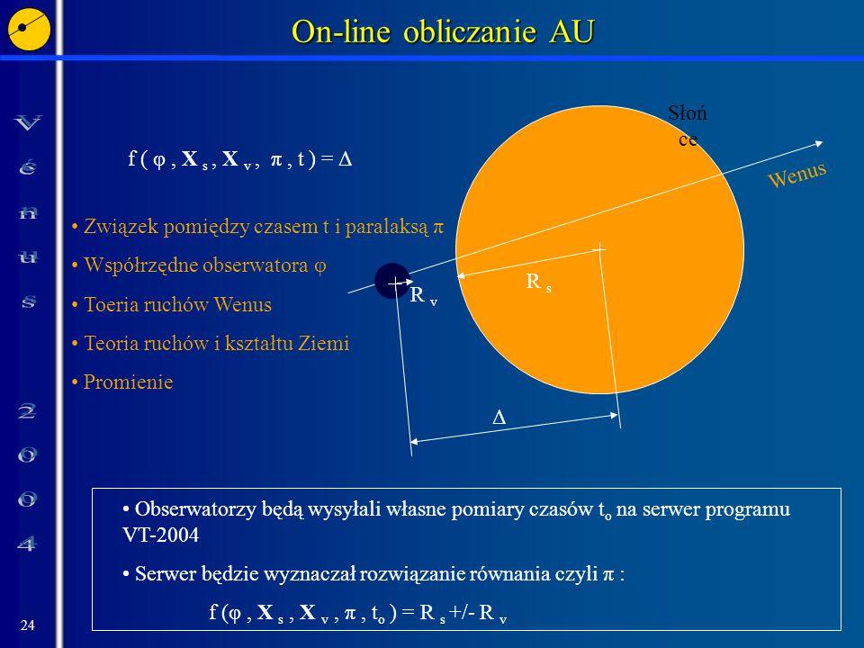 24 On-line obliczanie AU On-line obliczanie AU f ( φ, X s, X v, π, t ) = Δ Związek pomiędzy czasem t i paralaksą π Współrzędne obserwatora φ Toeria ru