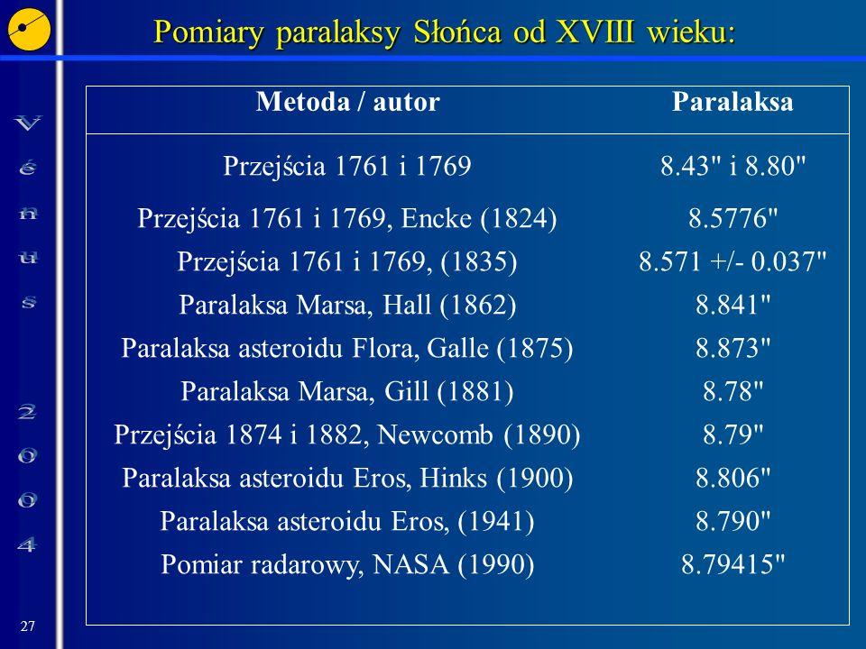 27 Pomiary paralaksy Słońca od XVIII wieku: Pomiary paralaksy Słońca od XVIII wieku: Metoda / autorParalaksa Przejścia 1761 i 17698.43