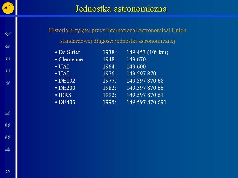 29 Jednostka astronomiczna De Sitter 1938 : 149.453 (10 6 km) Clemence 1948 : 149.670 UAI 1964 : 149.600 UAI 1976 : 149.597 870 DE102 1977: 149.597 87
