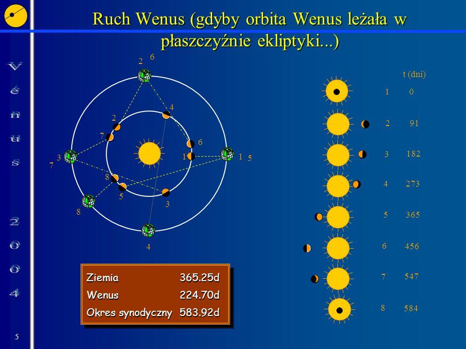 5 Ruch Wenus (gdyby orbita Wenus leżała w płaszczyźnie ekliptyki...) t (dni) 10 8 584 Ziemia365.25d Wenus224.70d Okres synodyczny 583.92d Ziemia365.25