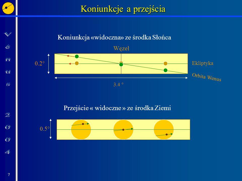7 Koniunkcje a przejścia 0.5° Przejście « widoczne » ze środka Ziemi 0.2° Orbita Wenus Ekliptyka Węzeł 3.4 ° Koniunkcja «widoczna» ze środka Słońca
