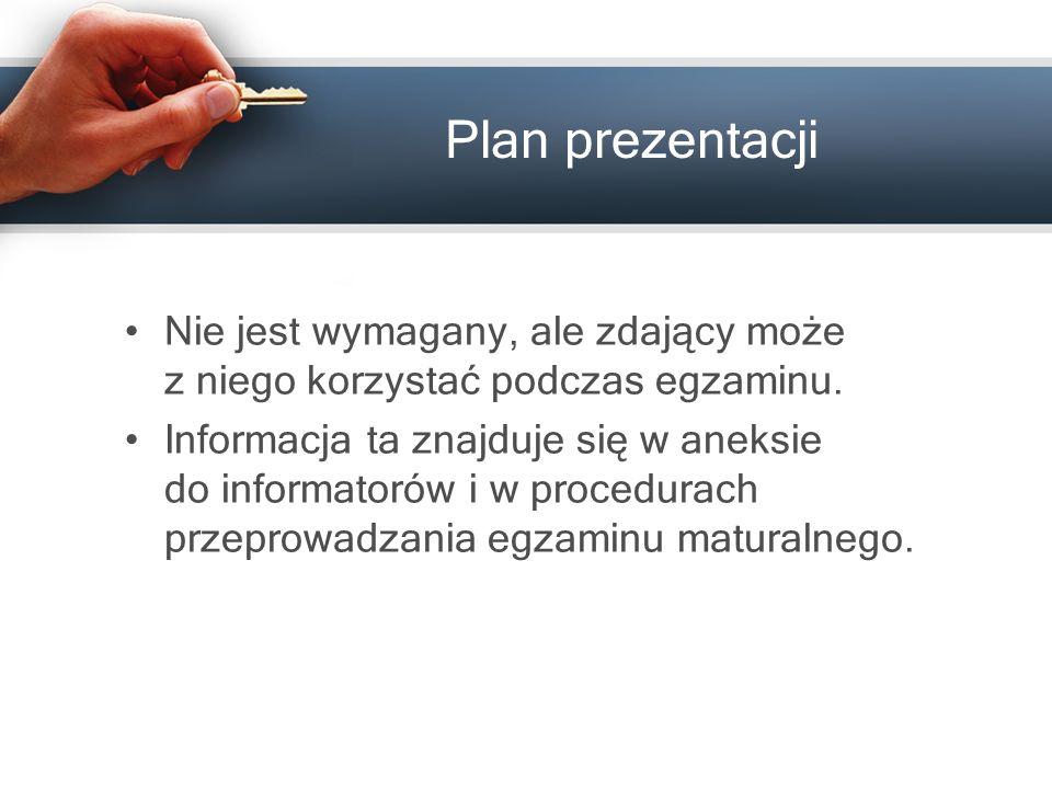 Plan prezentacji Nie jest wymagany, ale zdający może z niego korzystać podczas egzaminu. Informacja ta znajduje się w aneksie do informatorów i w proc