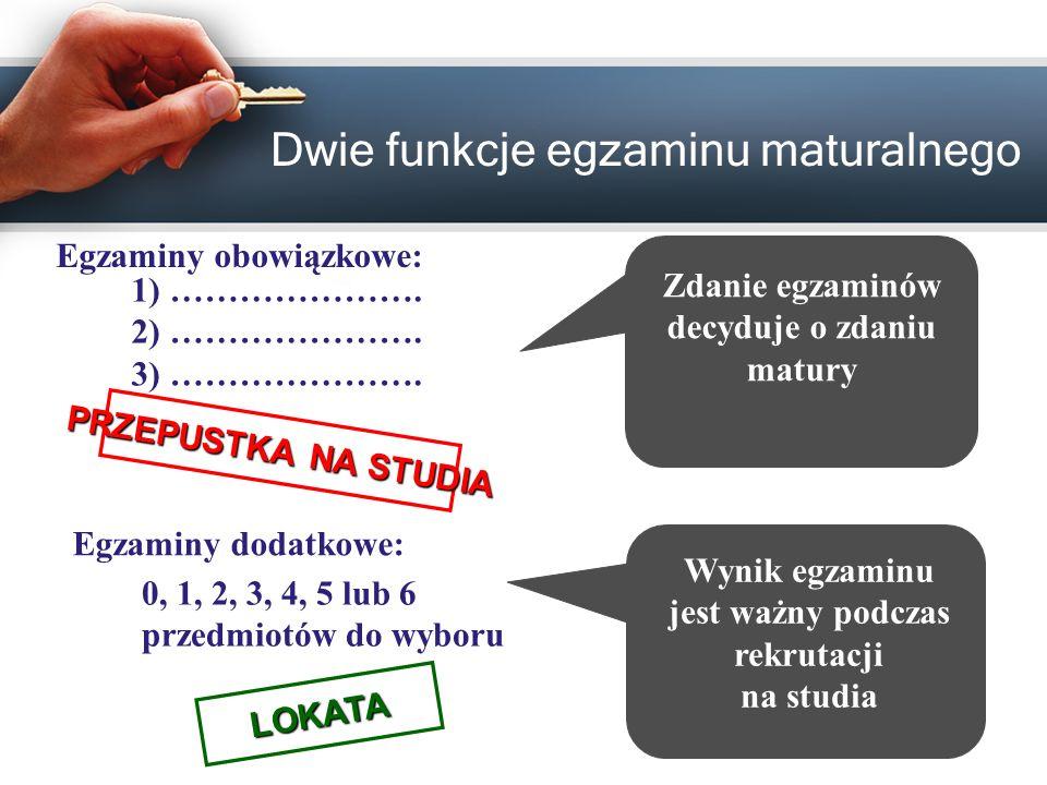 Dwie funkcje egzaminu maturalnego Egzaminy obowiązkowe: 1) …………………. 2) …………………. 3) …………………. Egzaminy dodatkowe: 0, 1, 2, 3, 4, 5 lub 6 przedmiotów do