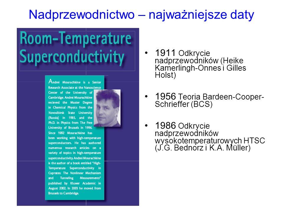 Nadprzewodnictwo – najważniejsze daty 1911 Odkrycie nadprzewodników (Heike Kamerlingh-Onnes i Gilles Holst) 1956 Teoria Bardeen-Cooper- Schrieffer (BC