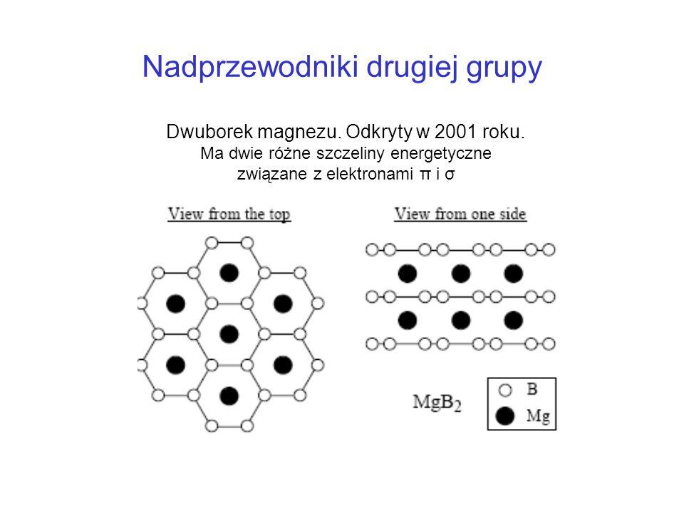 Nadprzewodniki drugiej grupy Dwuborek magnezu. Odkryty w 2001 roku. Ma dwie różne szczeliny energetyczne związane z elektronami π i σ