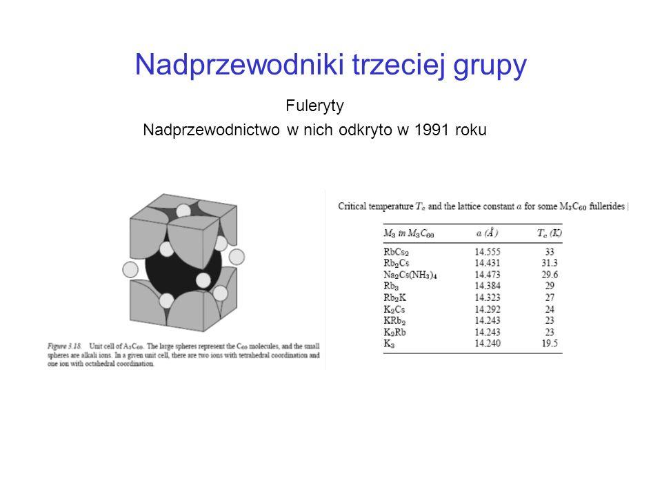Nadprzewodniki trzeciej grupy Fuleryty Nadprzewodnictwo w nich odkryto w 1991 roku