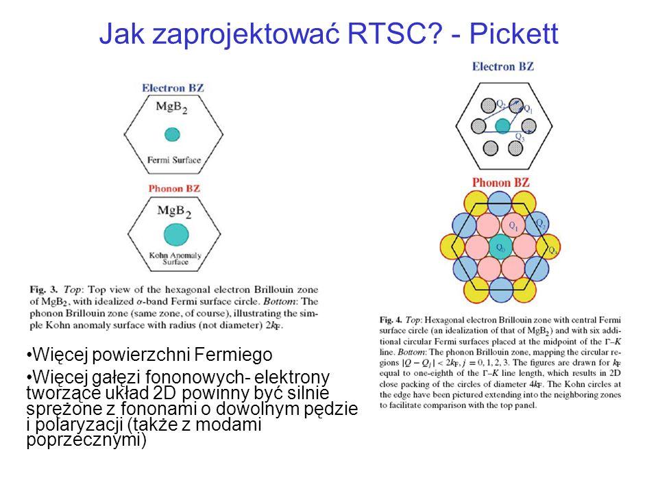 Więcej powierzchni Fermiego Więcej gałęzi fononowych- elektrony tworzące układ 2D powinny być silnie sprężone z fononami o dowolnym pędzie i polaryzac