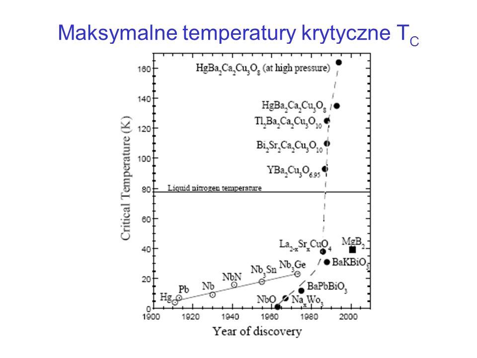 Maksymalne temperatury krytyczne T C