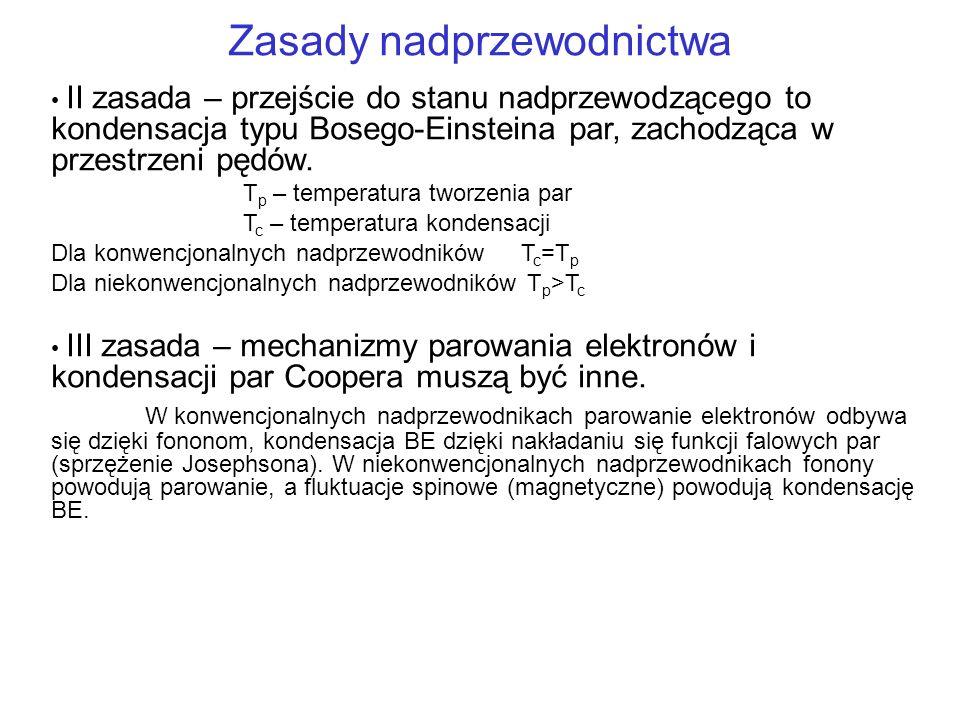 Zasady nadprzewodnictwa IV zasada – w jednorodnych nadprzewodnikach zawsze Δ p >Δ c > ¾ kT c (w konwencjonalnych nadprzewodnikach Δ > ¾ kT c ) Δ p (pairing energy gap) szczelina parowania 2Δ p =αkT p Δ c (phase-coherence gap) szczelina koherencji 2 Δ c =αkT c W konwencjonalnych nadprzewodnikach występuje tylko jedna szczelina Δ, która jest faktycznie szczeliną parowania, ale jest proporcjonalna do T c 2Δ=αkT c Dla nich energia termiczna 3/2 kT <2Δ, stąd powyższy warunek.