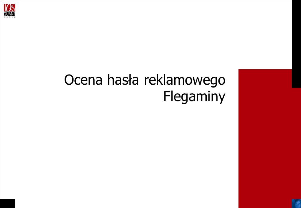 15 8 Sposoby radzenia sobie z kaszlem Wizerunek Flegaminy - podsumowanie Cechy wyróżniające HERBAPECTFLEGAMINAMUCOSOLVAN NIESKUTECZNY Bezpieczny Skute