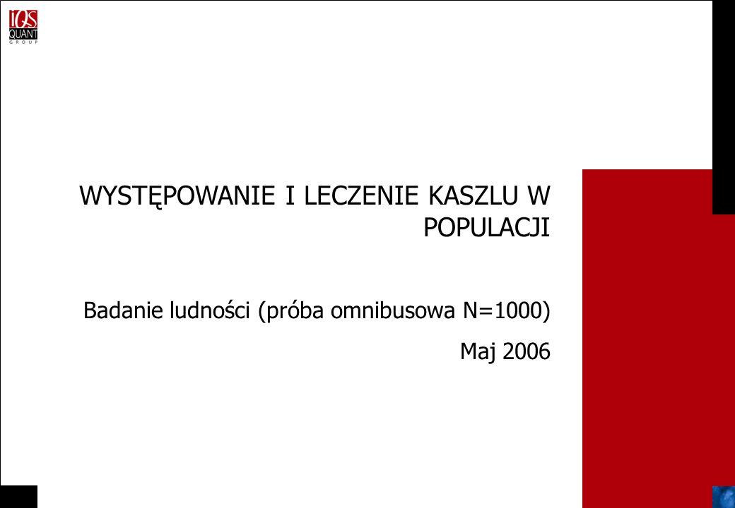 WYSTĘPOWANIE I LECZENIE KASZLU W POPULACJI Badanie ludności (próba omnibusowa N=1000) Maj 2006