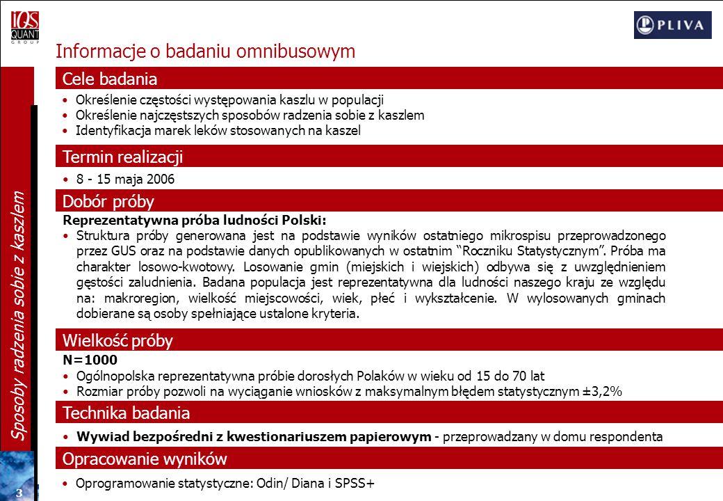 3 3 3 Sposoby radzenia sobie z kaszlem Termin realizacji Dobór próby Informacje o badaniu omnibusowym 8 - 15 maja 2006 Technika badania Wywiad bezpośredni z kwestionariuszem papierowym - przeprowadzany w domu respondenta Opracowanie wyników Oprogramowanie statystyczne: Odin/ Diana i SPSS+ Reprezentatywna próba ludności Polski: Struktura próby generowana jest na podstawie wyników ostatniego mikrospisu przeprowadzonego przez GUS oraz na podstawie danych opublikowanych w ostatnim Roczniku Statystycznym.