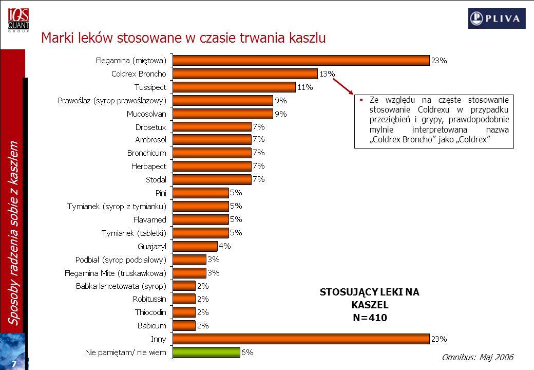 IQS and QUANT Group ul. Lekarska 7 00-410 Warszawa tel. +48 (22) 592 63 00 fax +48 (22) 825 48 70