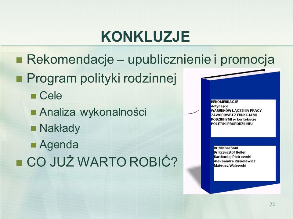 20 KONKLUZJE Rekomendacje – upublicznienie i promocja Program polityki rodzinnej Cele Analiza wykonalności Nakłady Agenda CO JUŻ WARTO ROBIĆ?